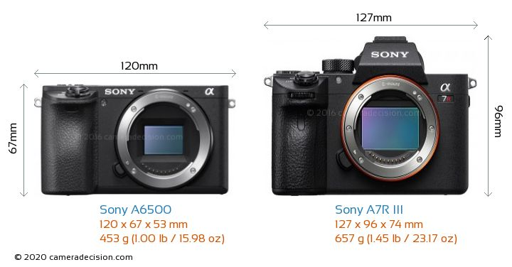 Sony A6500 vs Sony A7R III Camera Size Comparison - Front View