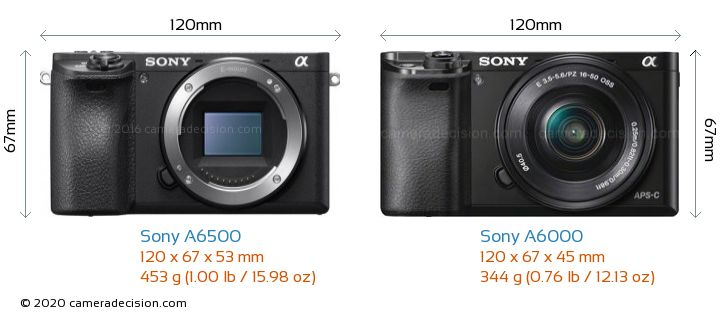 Sony A6500 vs Sony A6000 Camera Size Comparison - Front View