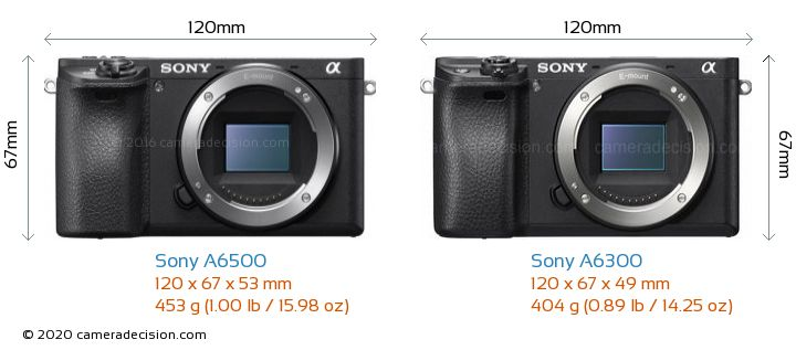 Sony A6500 vs Sony A6300 Camera Size Comparison - Front View