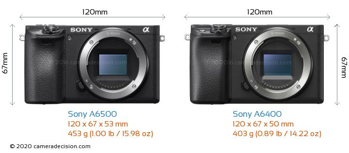 Sony A6500 vs Sony A6400 Camera Size Comparison - Front View