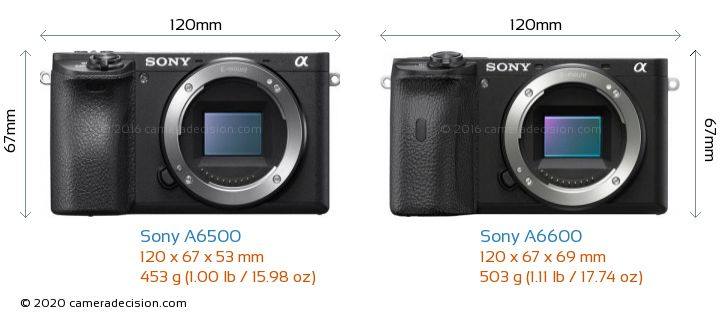 Sony A6500 vs Sony A6600 Camera Size Comparison - Front View