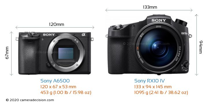 Sony A6500 vs Sony RX10 IV Camera Size Comparison - Front View
