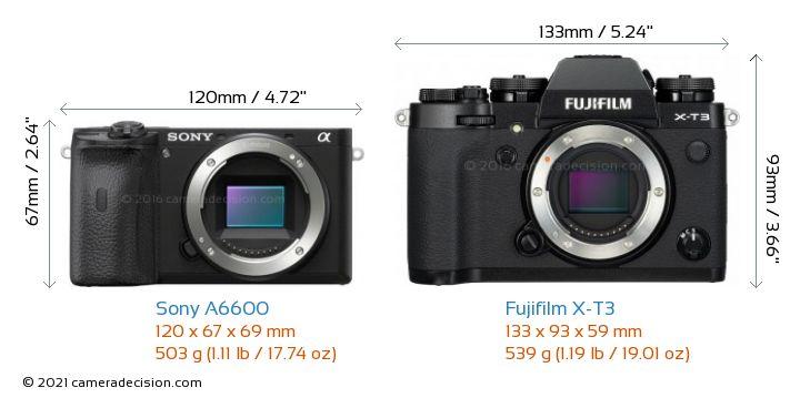 Sony A6600 vs Fujifilm X-T3 Camera Size Comparison - Front View