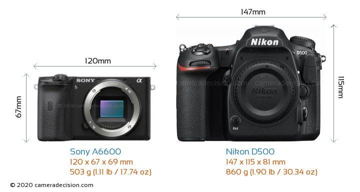 Sony A6600 vs Nikon D500 Camera Size Comparison - Front View