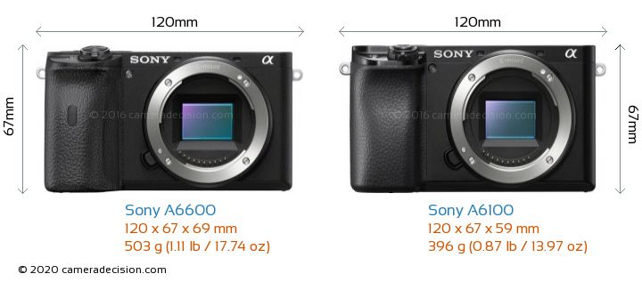 Sony A6600 vs Sony A6100 Camera Size Comparison - Front View