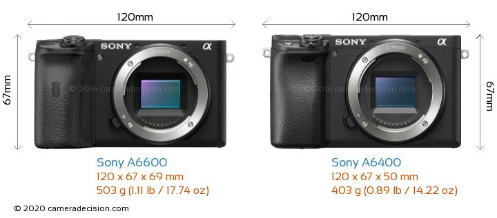 Sony A6600 vs Sony A6400 Camera Size Comparison - Front View