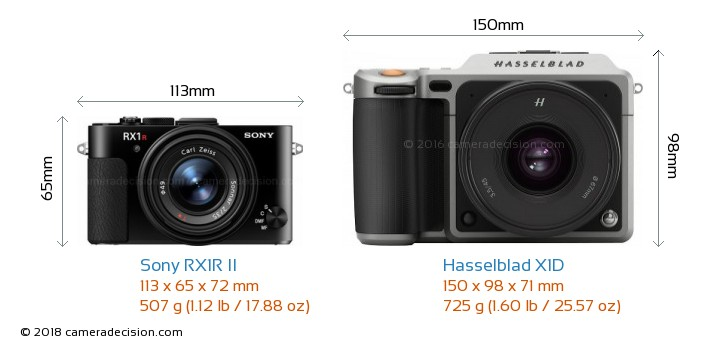 Sony RX1R II vs Hasselblad X1D Camera Size Comparison - Front View
