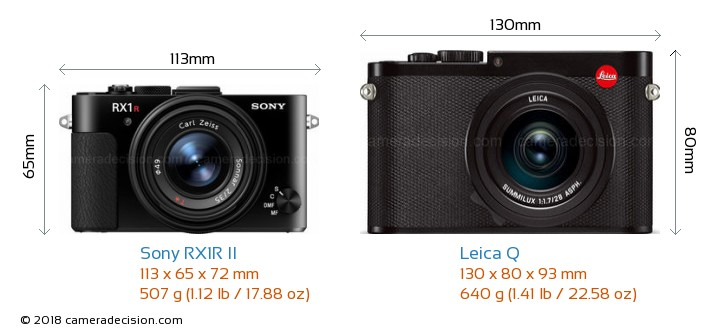 Sony RX1R II vs Leica Q Camera Size Comparison - Front View