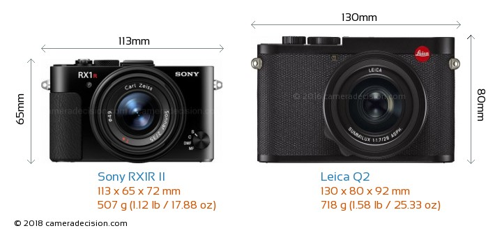 Sony RX1R II vs Leica Q2 Camera Size Comparison - Front View