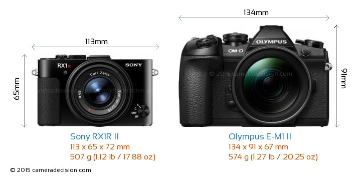 Sony RX1R II vs Olympus E-M1 II Camera Size Comparison - Front View
