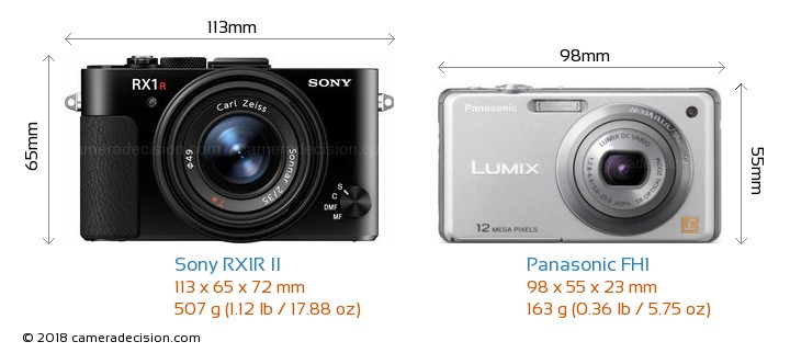 Sony RX1R II vs Panasonic FH1 Camera Size Comparison - Front View