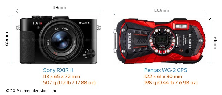 Sony RX1R II vs Pentax WG-2 GPS Camera Size Comparison - Front View