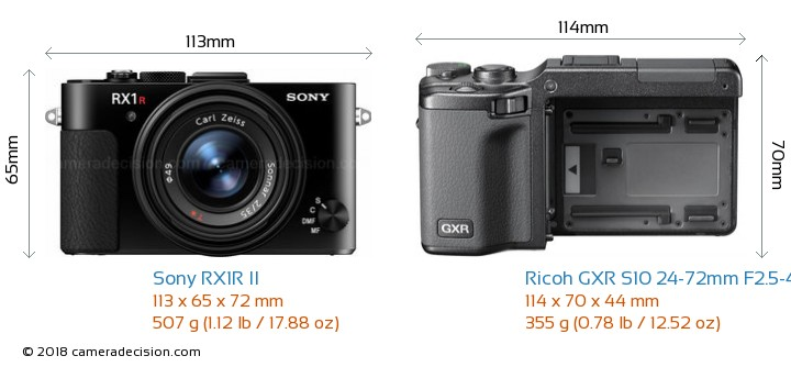 Sony RX1R II vs Ricoh GXR S10 24-72mm F2.5-4.4 VC Camera Size Comparison - Front View