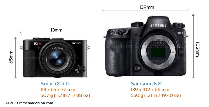 Sony RX1R II vs Samsung NX1 Camera Size Comparison - Front View