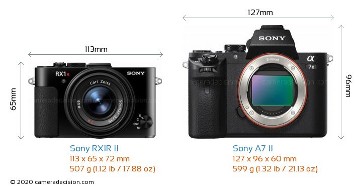 Sony RX1R II vs Sony A7 II Camera Size Comparison - Front View