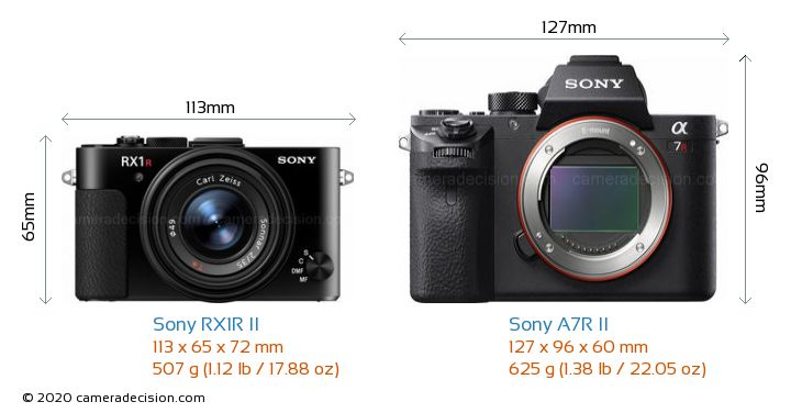 Sony RX1R II vs Sony A7R II Camera Size Comparison - Front View