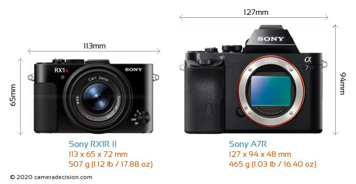 Sony RX1R II vs Sony A7R Camera Size Comparison - Front View