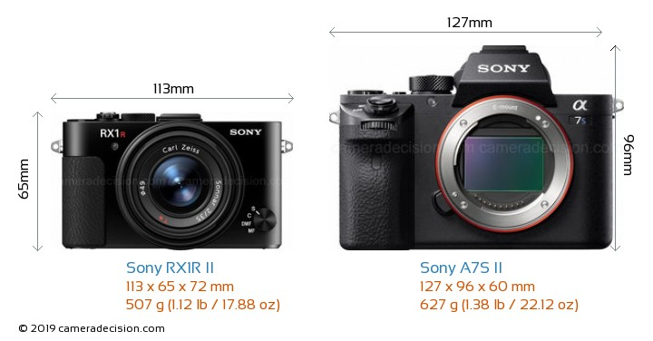 Sony RX1R II vs Sony A7S II Camera Size Comparison - Front View