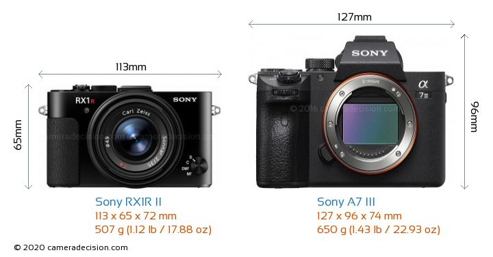 Sony RX1R II vs Sony A7 III Camera Size Comparison - Front View