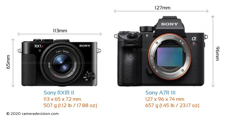Sony RX1R II vs Sony A7R III Camera Size Comparison - Front View