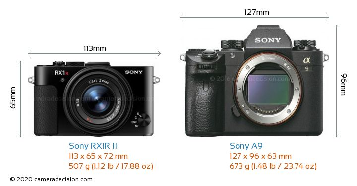 Sony RX1R II vs Sony A9 Camera Size Comparison - Front View
