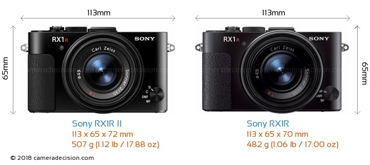 Sony RX1R II vs Sony RX1R Camera Size Comparison - Front View
