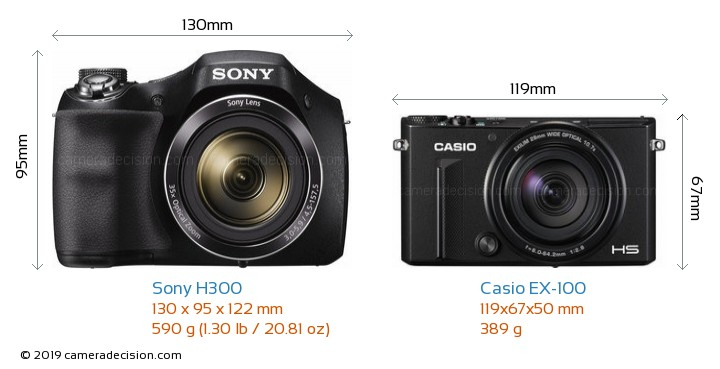 Sony H300 vs Casio EX-100 Camera Size Comparison - Front View