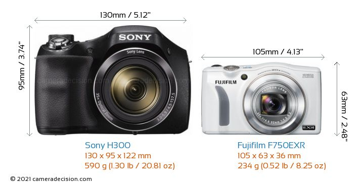 Sony H300 vs Fujifilm F750EXR Camera Size Comparison - Front View
