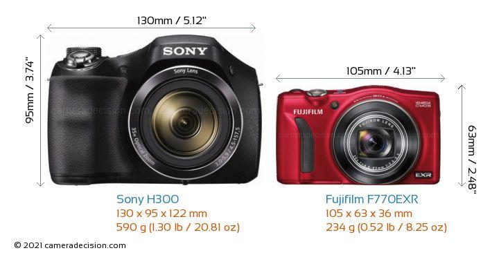 Sony H300 vs Fujifilm F770EXR Camera Size Comparison - Front View