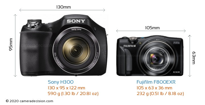 Sony H300 vs Fujifilm F800EXR Camera Size Comparison - Front View