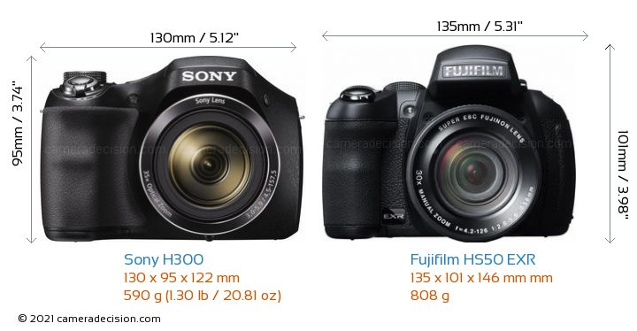 Sony H300 vs Fujifilm HS50 EXR Camera Size Comparison - Front View