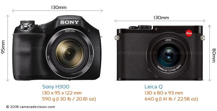 Sony H300 vs Leica Q Camera Size Comparison - Front View