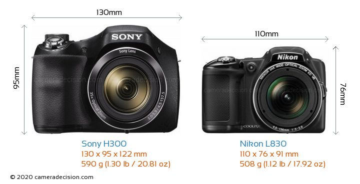 Sony H300 vs Nikon L830 Camera Size Comparison - Front View