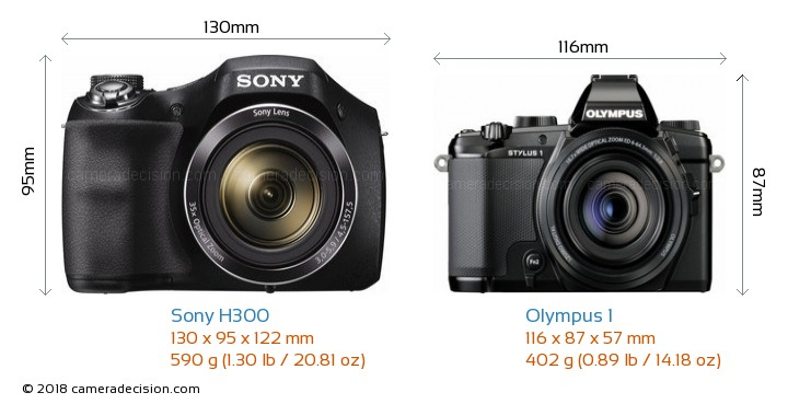 Sony H300 vs Olympus 1 Camera Size Comparison - Front View