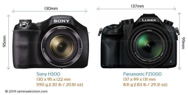 Sony H300 vs Panasonic FZ1000 Camera Size Comparison - Front View