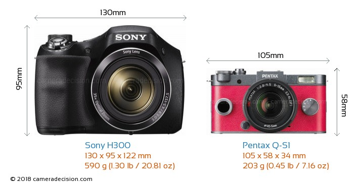 Sony H300 vs Pentax Q-S1 Camera Size Comparison - Front View
