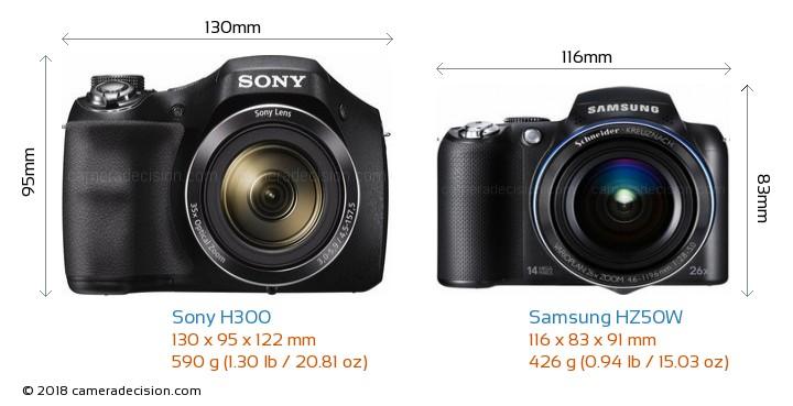 Sony H300 vs Samsung HZ50W Camera Size Comparison - Front View