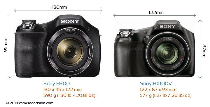 Sony H300 vs Sony HX100V Camera Size Comparison - Front View