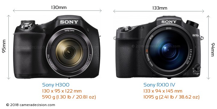 Sony H300 vs Sony RX10 IV Camera Size Comparison - Front View