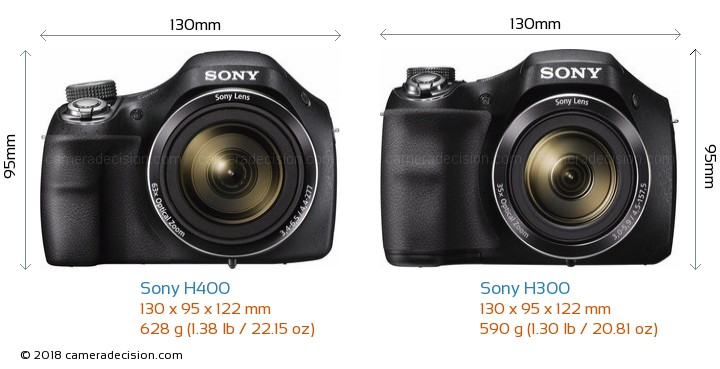 Sony H400 vs Sony H300 Camera Size Comparison - Front View
