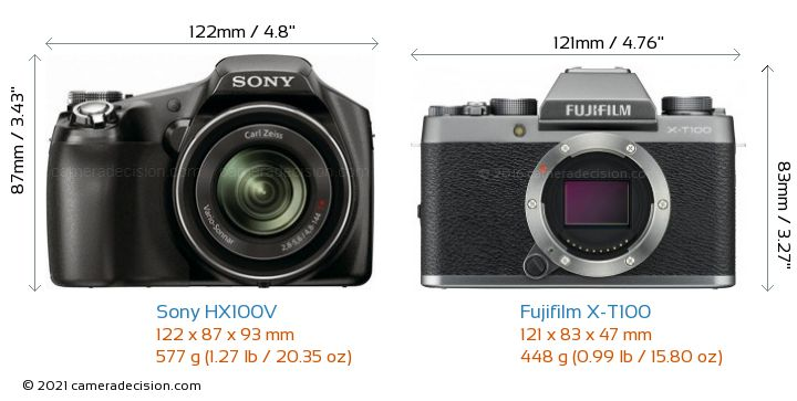 Sony HX100V vs Fujifilm X-T100 Camera Size Comparison - Front View