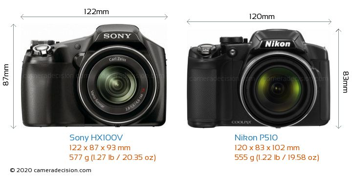 Sony HX100V vs Nikon P510 Camera Size Comparison - Front View
