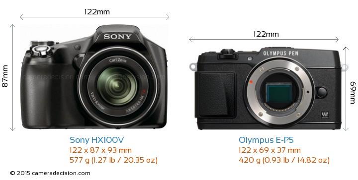 Sony HX100V vs Olympus E-P5 Camera Size Comparison - Front View