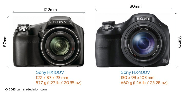 Sony HX100V vs Sony HX400V Camera Size Comparison - Front View