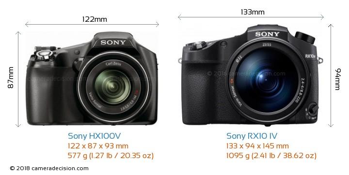 Sony HX100V vs Sony RX10 IV Camera Size Comparison - Front View