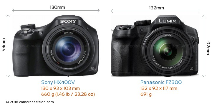 Sony HX400V vs Panasonic FZ300 Camera Size Comparison - Front View