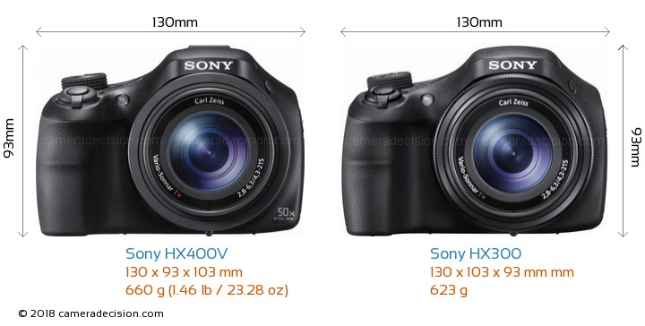Sony HX400V vs Sony HX300 Camera Size Comparison - Front View