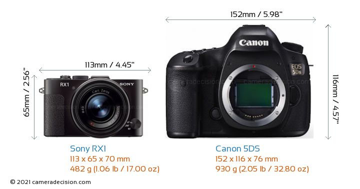 Sony RX1 vs Canon 5DS Camera Size Comparison - Front View