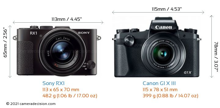 Sony RX1 vs Canon G1 X III Camera Size Comparison - Front View