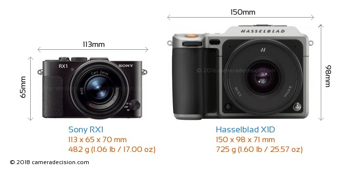 Sony RX1 vs Hasselblad X1D Camera Size Comparison - Front View